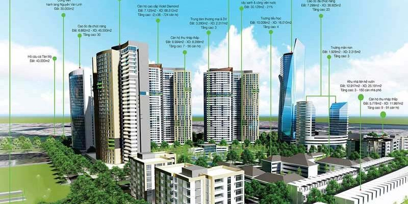 Căn hộ Eco Green Saigon quận 7: Thiết kế thẩm mỹ - Tiện ích xanh hoàn hảo