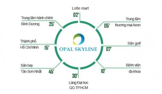 kết nối  OPAL SKY LINE