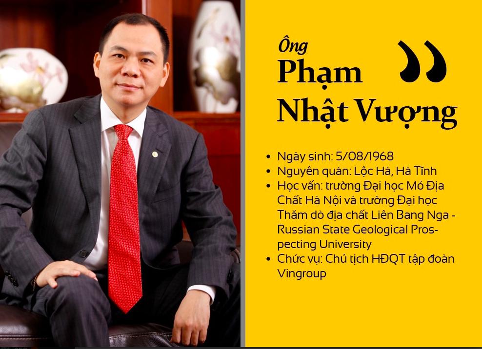 Hồ sơ doanh nhân Phạm Nhật Vượng - Chủ tịch tập đoàn Vingroup