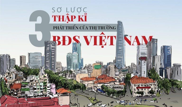 Sơ lược thị trường Bất động sản Việt Nam 30 năm qua